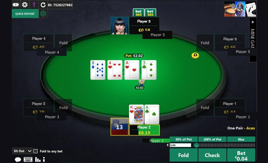 foto Qual a nossa Impressão sobre a bet365 poker?